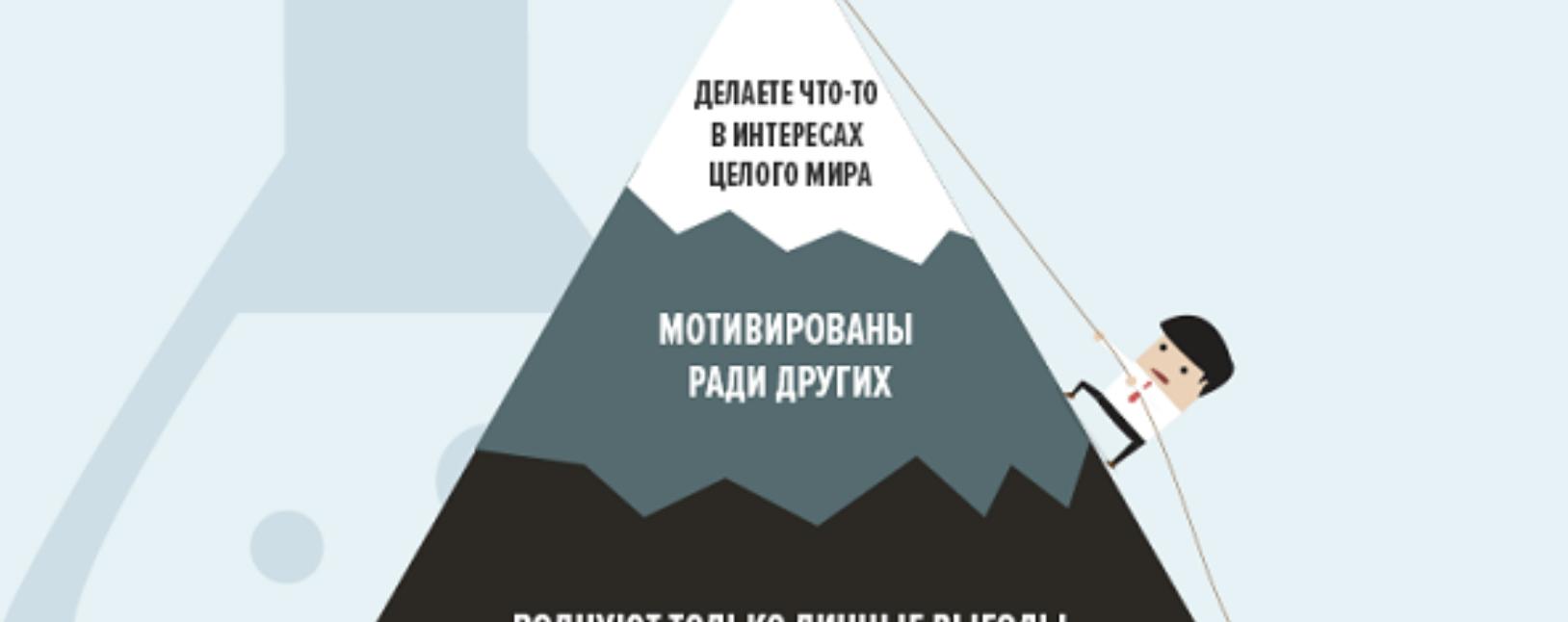 Развитие мотивации: инструкция, как довести начатое до конца