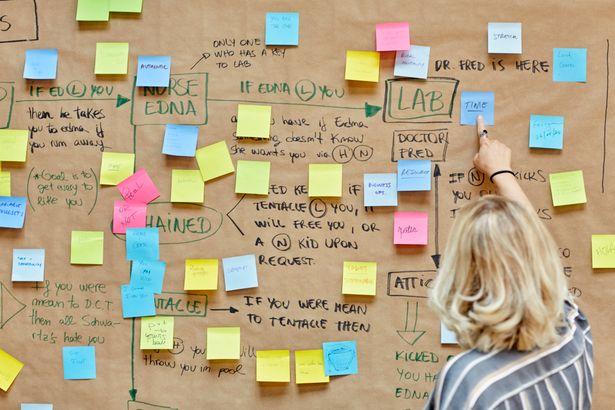 Как определить перспективность идеи, не вложив ни копейки
