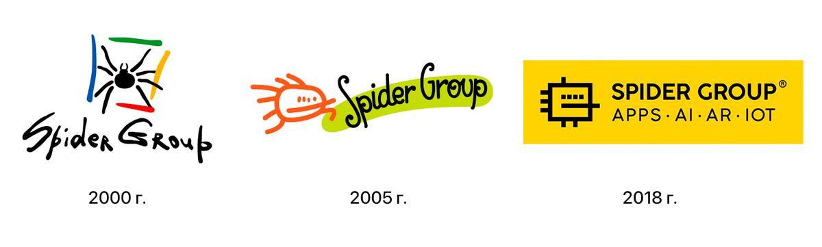 Эволюция логотипов компании Spider Group.