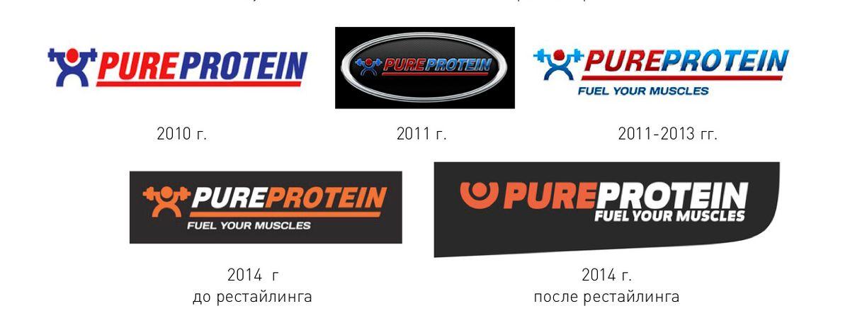 Эволюция логотипа бренда PURE PROTEIN.